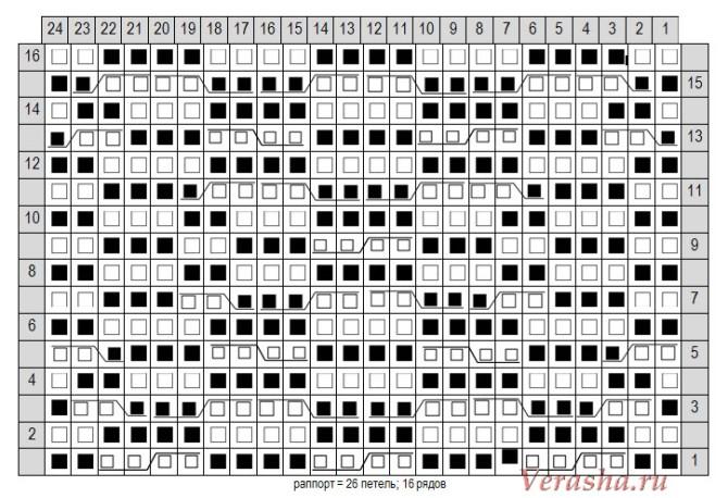 араны спицами (схема вязания)