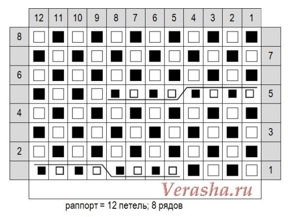 схема двусторонней косы из 12 петель