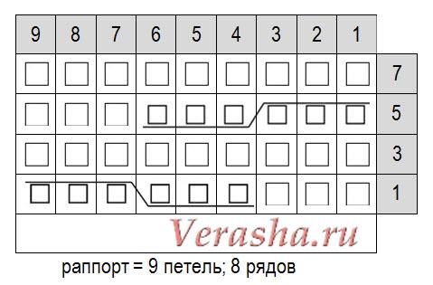 схема косы из 9 петель