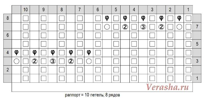 схема ажурного узора (первый раппорт)