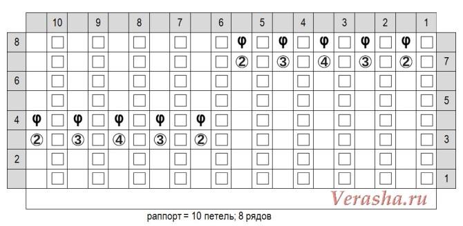 схема морского узора (второй раппорт)