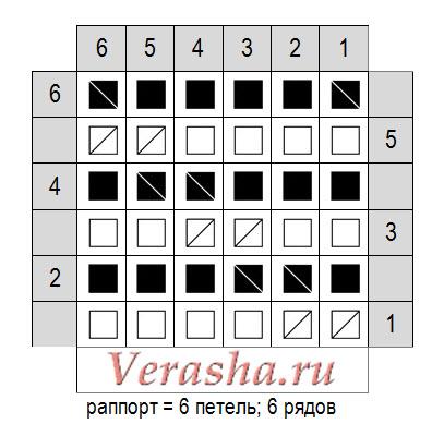 схема вязания диагональных полосок