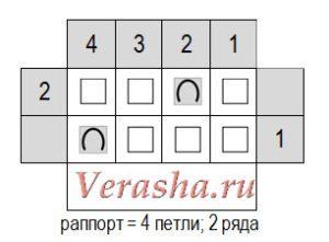 схема резинки патронтаж поворотными рядами