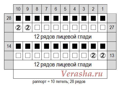 схема узора клоке на 10 петель