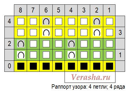 схема вязания узора в технике ленивый жаккард